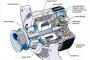Chức năng và phương thức hoạt động của tiết chế máy phát.